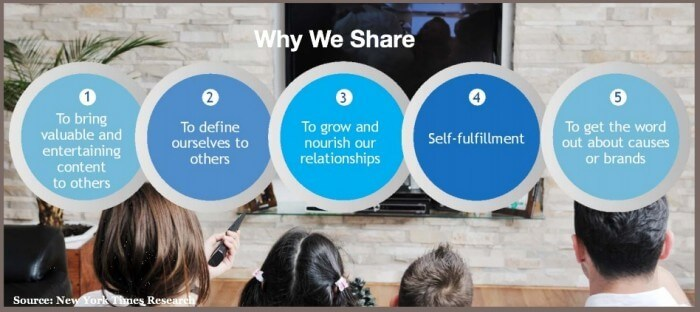 why user share content