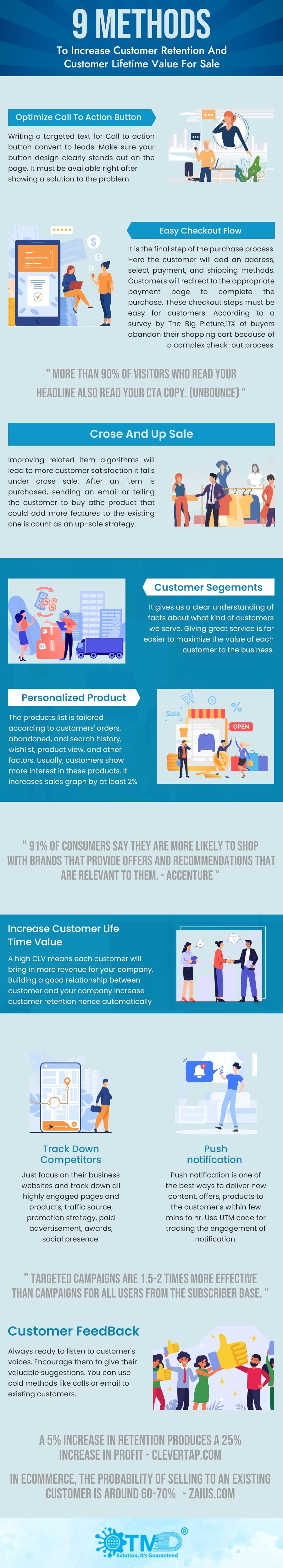 7 methods to improve ecommerce business growth by ThinkWithGoogle