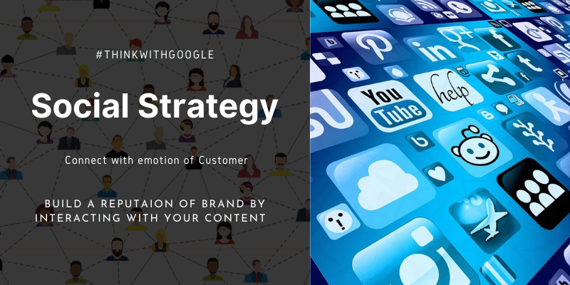 Build A Social Strategy For Brand